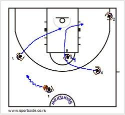 Real madrid euroleague 2016 17 131 001